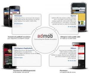 admob publicite mobile