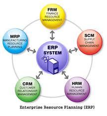 ERP-image